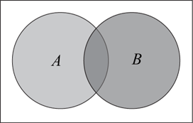 Venn Diagram Mutually Exclusive Trusted Wiring Diagram